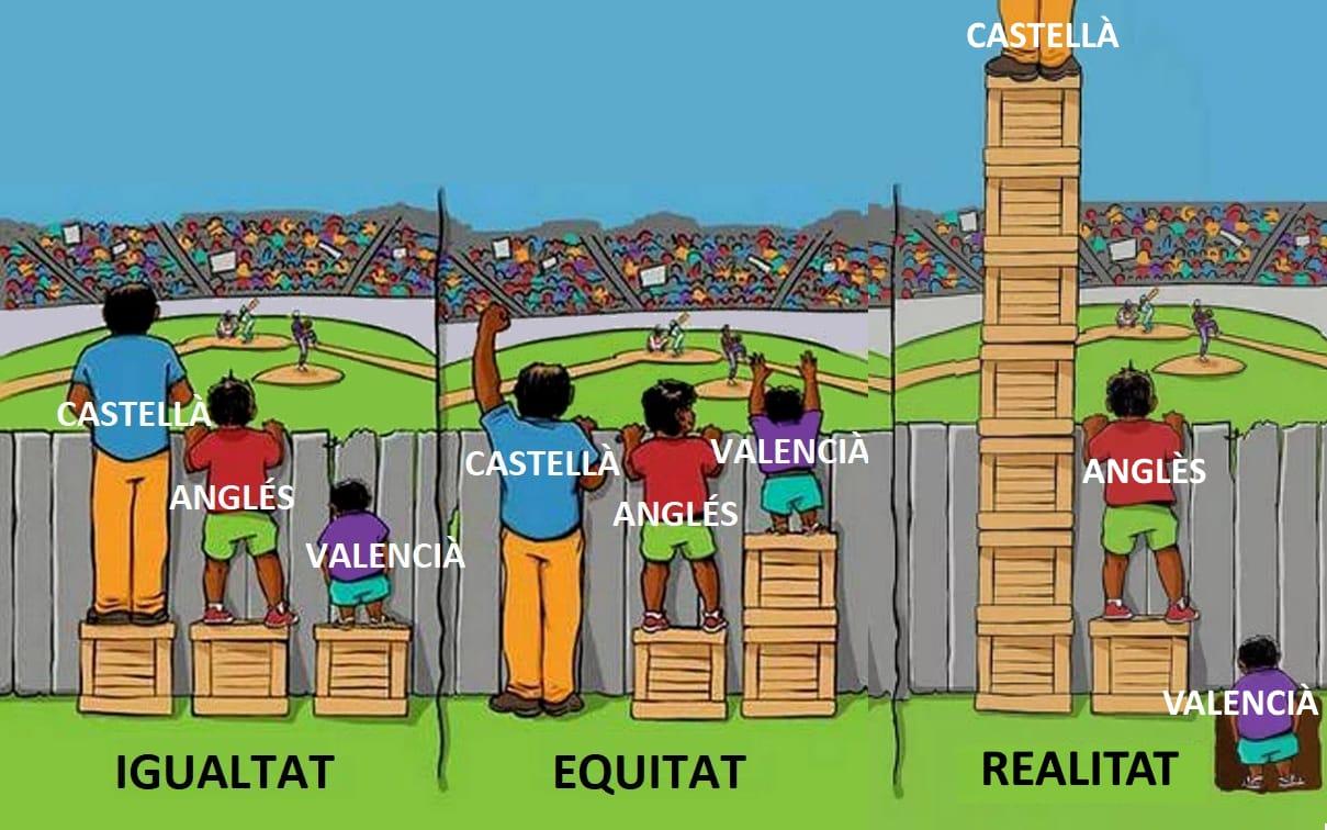 Igualtat_equitat_realitat